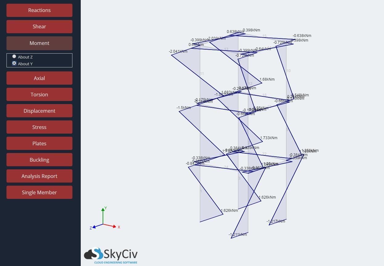Strange Moment Skyciv Documentation Wiring Digital Resources Biosshebarightsorg
