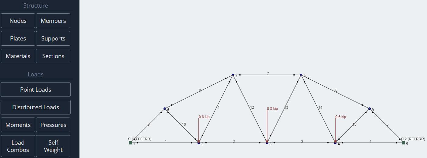 truss-model