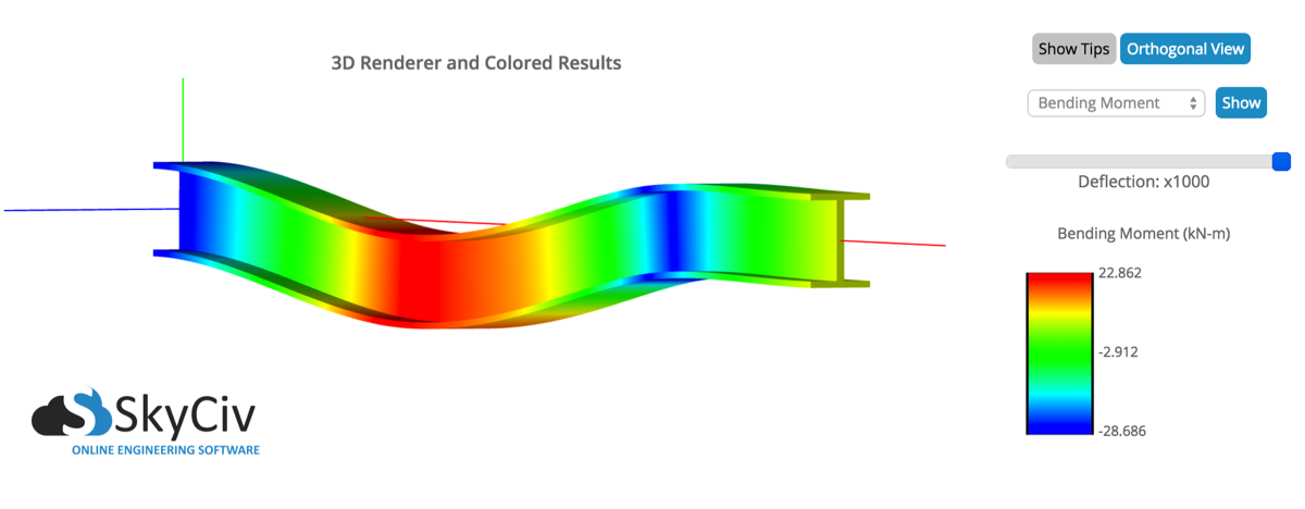 beam software stress calculator - shows the bending stress and shear stress of beam
