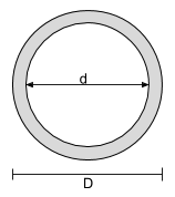 hollow circle section for centroid