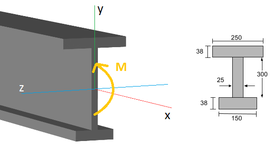Calculate Bending Stress Of A Beam Section Skyciv