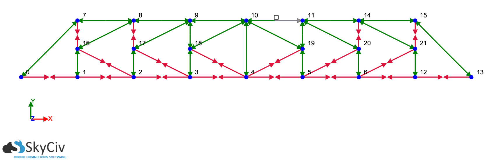 example of a K truss results produced by SkyCiv Truss software