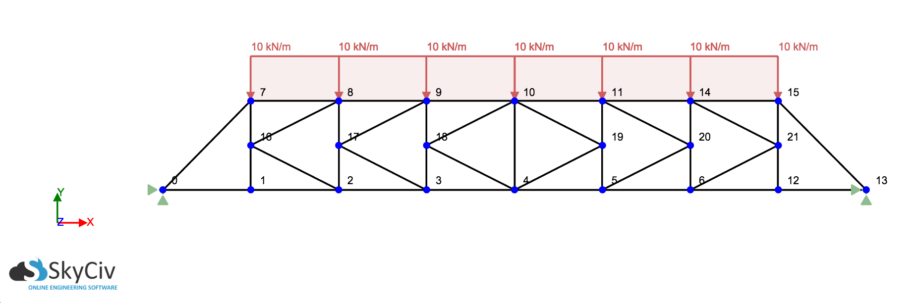 example of a K truss setup using Truss calculator