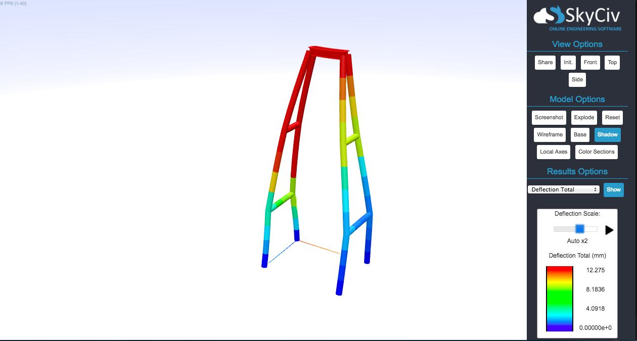 Nube Software Estructural – 6-Marco tonelada Torno