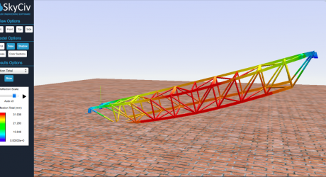Bridge structural analysis in 3D renderer mode
