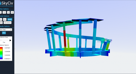 Example of support platform being analyzed using Structural Analysis Software