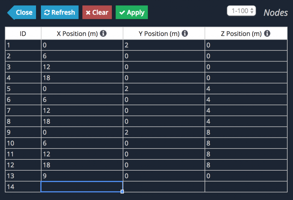 Event-Rigging-Datasheet-Nodes