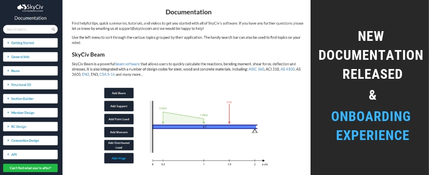 new documentation released