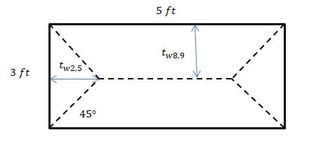 One-Way-Area-Loads-Open-SkyCiv-Blog-Example-3