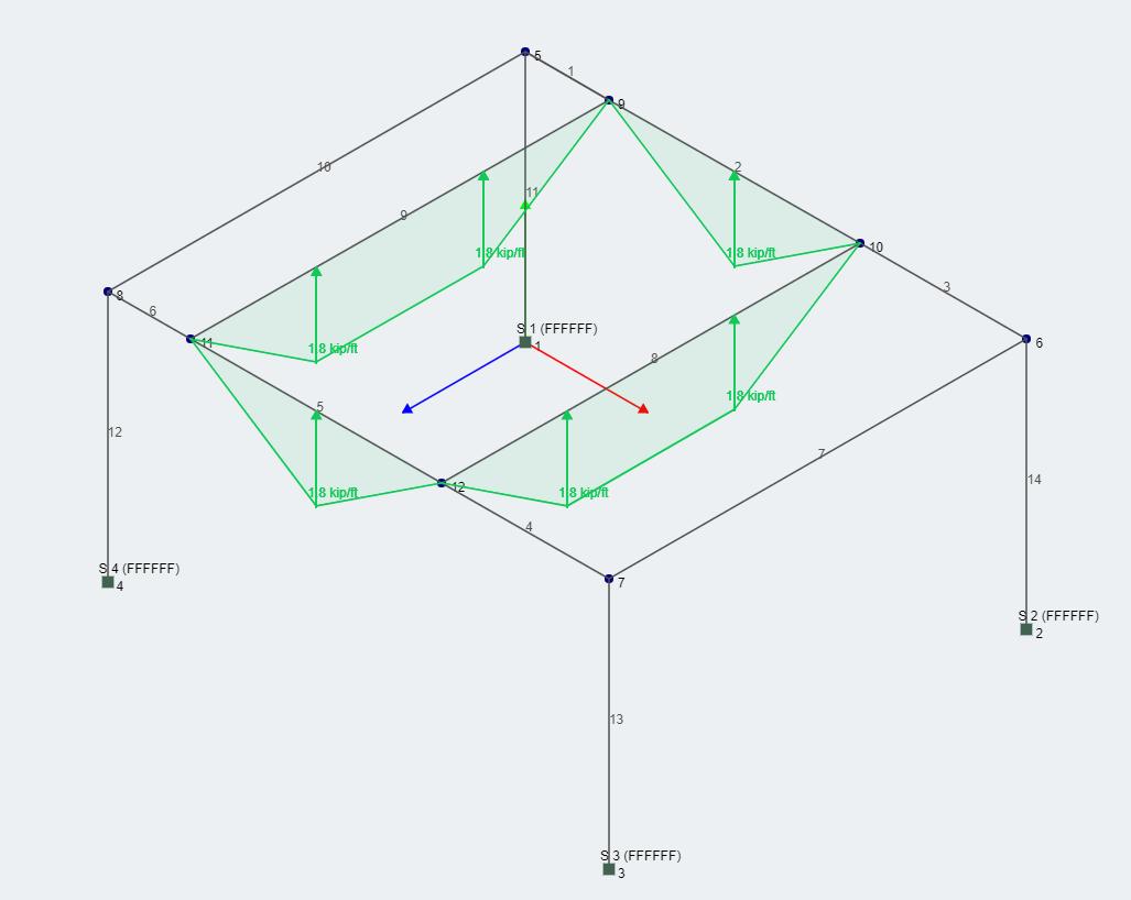 One-Way-Area-Loads-Open-SkyCiv-Blog-Example