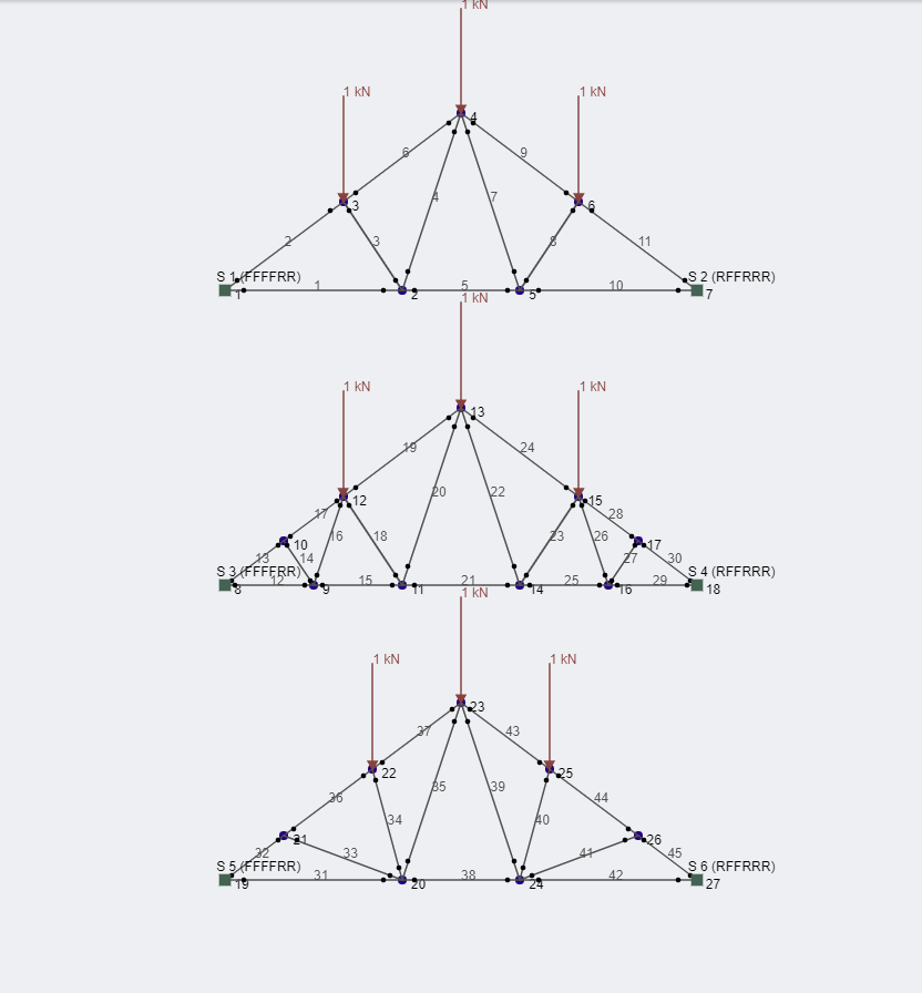 Fink Truss derivatives cropped