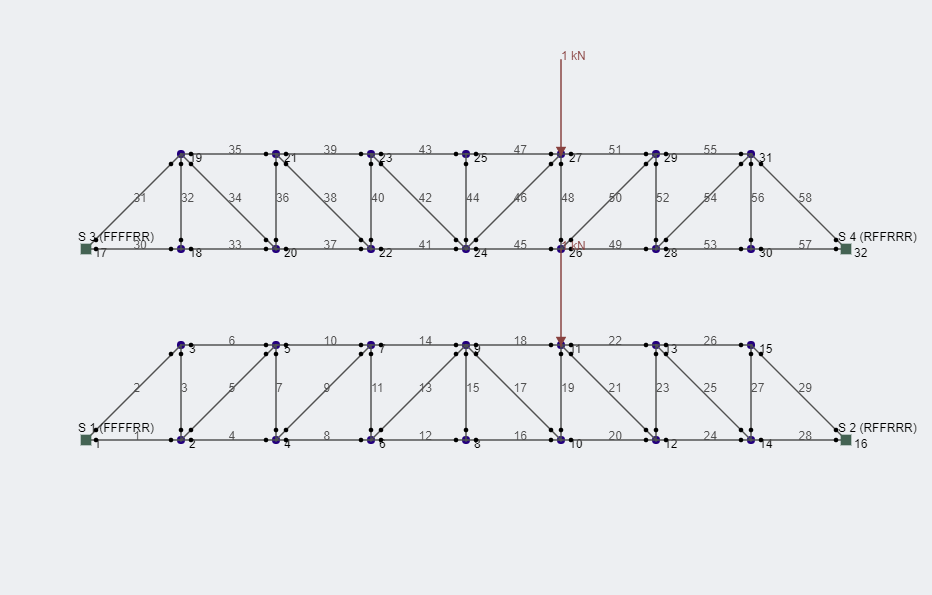 Howe Truss Comparison