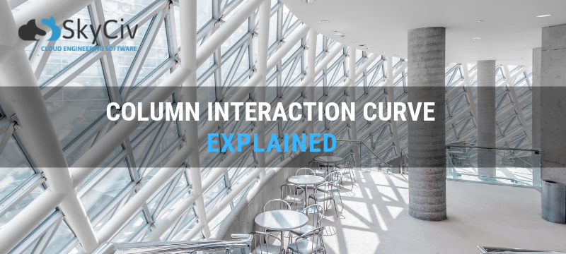 What is a Column Interaction Curve