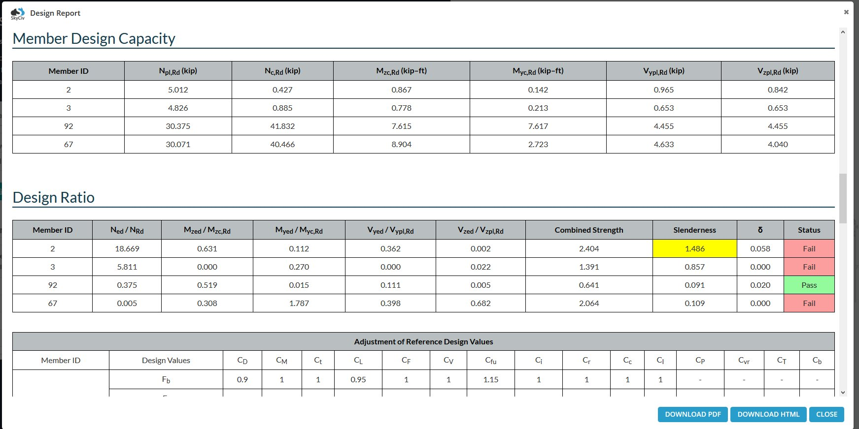 SkyCiv report showing the NDS calculation results