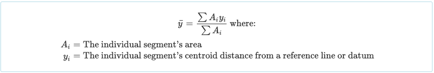 Calculate the Centroid of a Beam Section