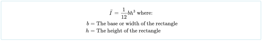 Calculating the Moment of Inertia of a Beam Section- 2