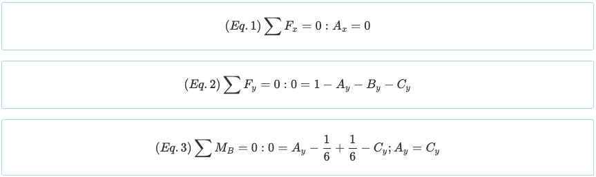 How to Calculate an Indeterminate Beam - 1