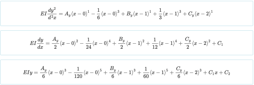 How to Calculate an Indeterminate Beam - 2