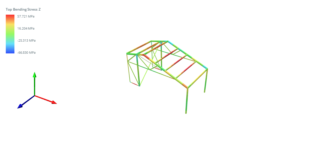 Figure 1: 3D visualization with color of the intensity of bending stresses about z axis.