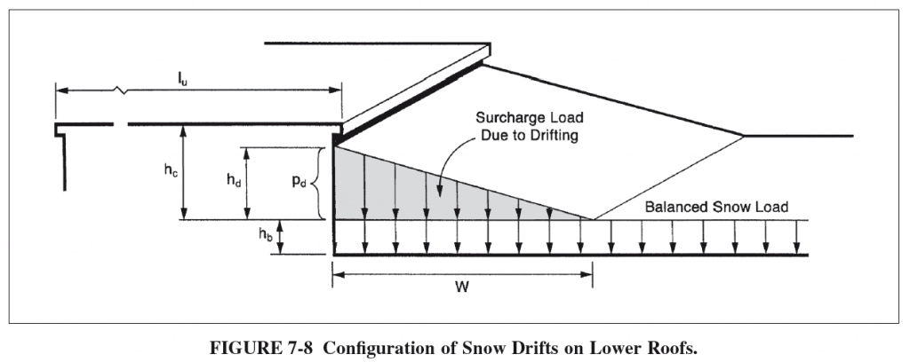Snow Drift ASCE 7-10 (2)