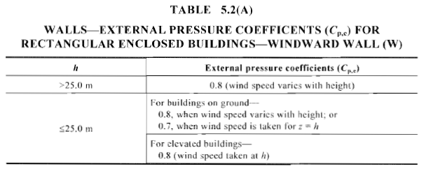 example-wind-load-calculation-as1170-screenshot-14