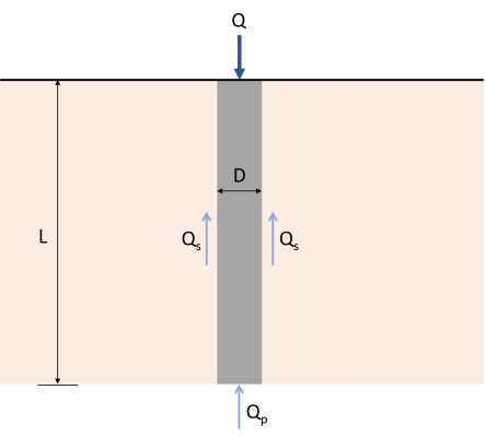 figure-load-mechanism