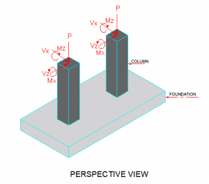 combined_perspective