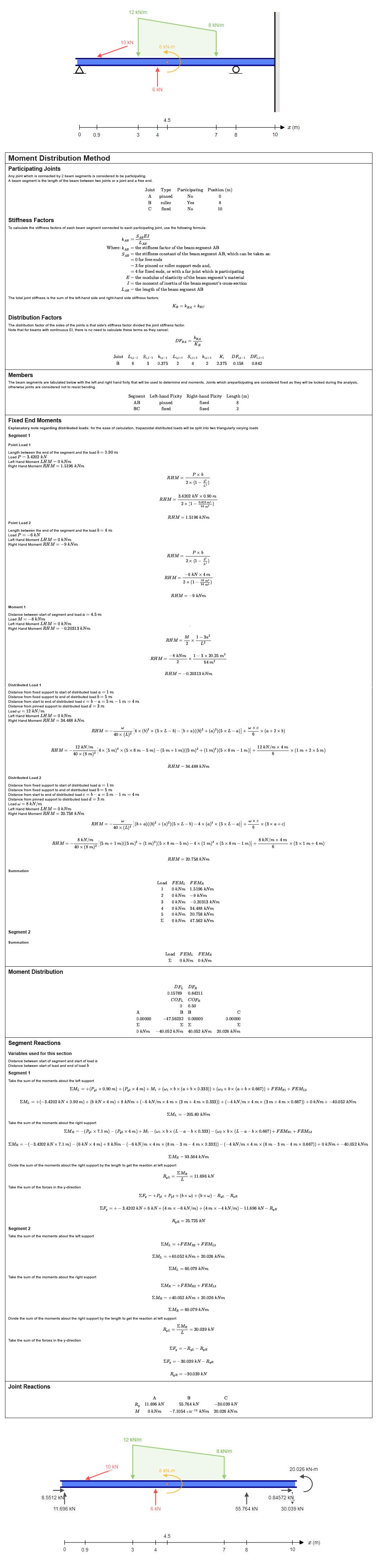 Sample Moment Distribution Method Hand Calculation Report