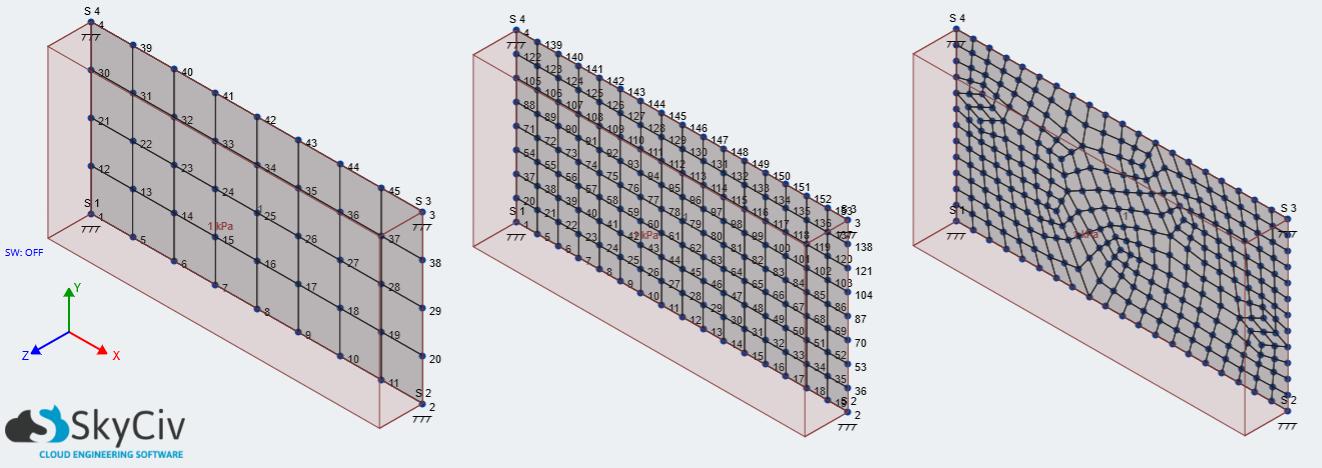 fixed-at-corners-model