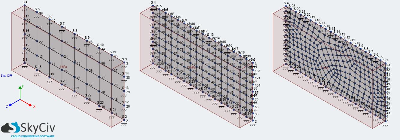 fixed-at-edges-model