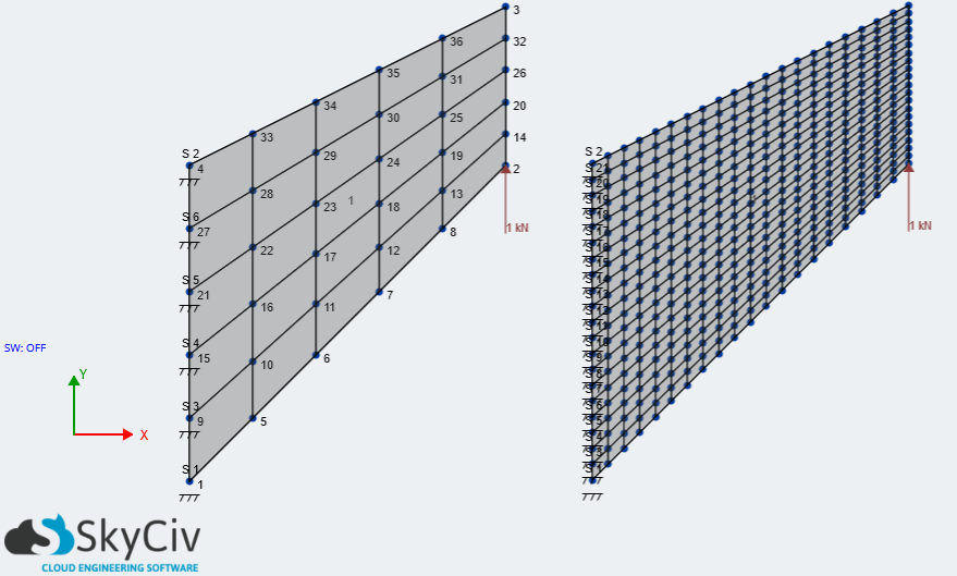 membrane-cantilever-model