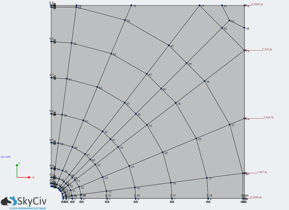 Analysis model a hole in a square plate