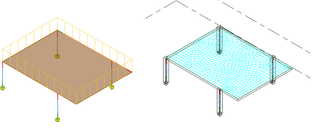 Analytical Model and Meshing of Plates