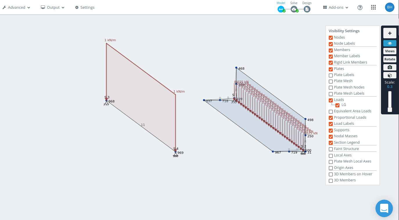 Frame model and shell model of 1.5 m angle - asymmetrical sections