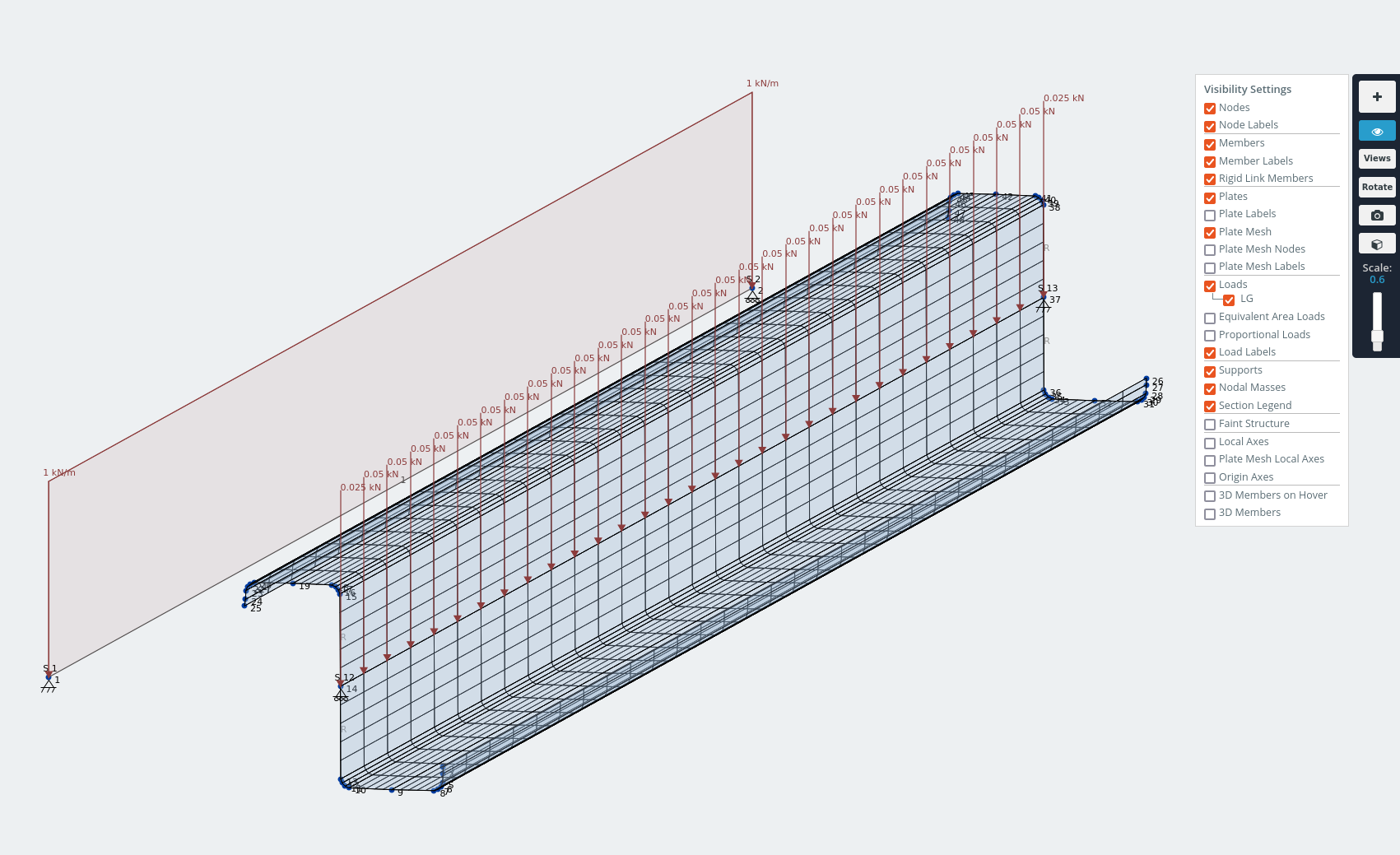 Model of lipped-Z section with 1kN/m distributed load applied through shear center - Asymmetrical sections